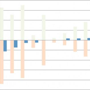 Grafik_wohnungsmarktspiegel_tu776rkische_wanderung_Bezirke_gross